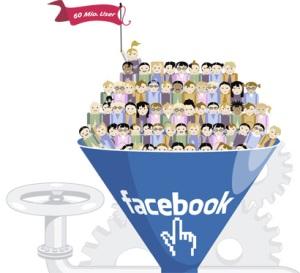 facebook-artikel